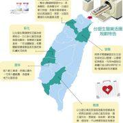 台塑生醫 董事長 王瑞瑜 打造 健康 照護 一條龍
