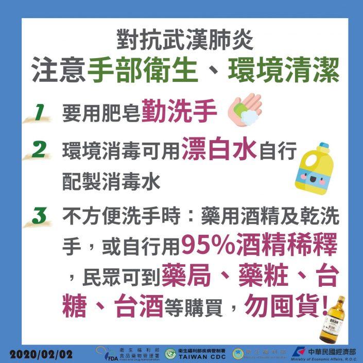 武漢肺炎 衛福部 疾管署 食藥署 經濟部 手部衛生與環境清潔