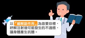 台塑生醫i醫健康診所/健康管理中心 「緩解副作用」為首要目標,紓解注射後可能發生的不適感,讓身體產生抗體。注射新冠肺炎疫苗(AZ、莫德納、輝瑞/BNT、高端)如何補充營養