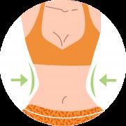 i醫健康診所/健康管理中心 四週飲食調整計劃 適合對象 想要減脂減重者(BMI>24)